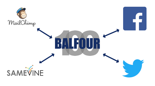 Balfour 100 integration